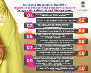 Post image for Cautious Optimism Regarding Surrogacy in India